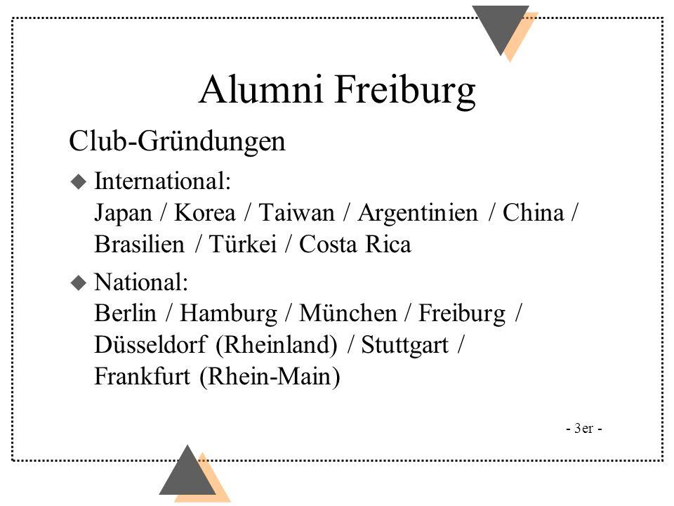 Alumni Freiburg Club-Gründungen