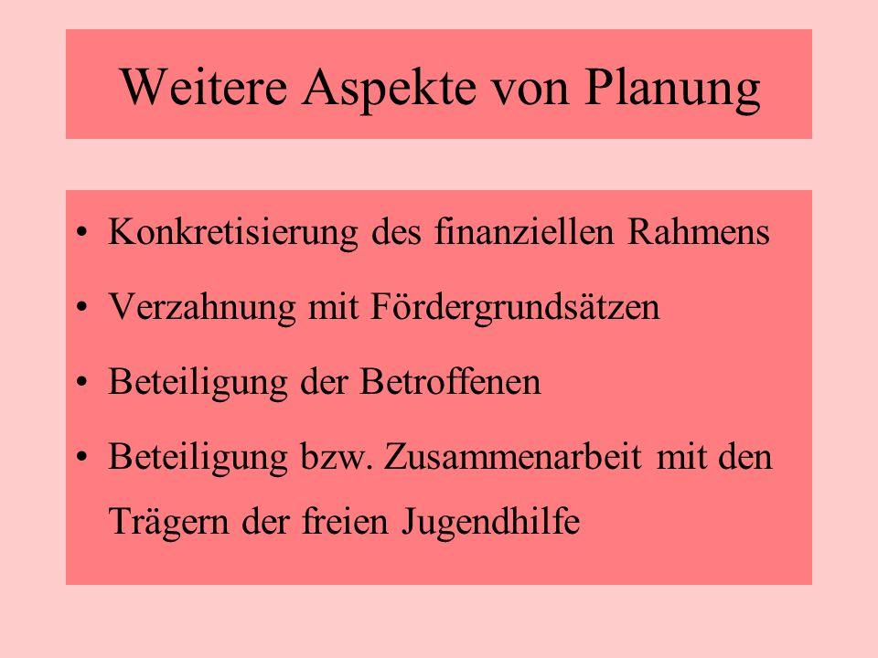 Weitere Aspekte von Planung
