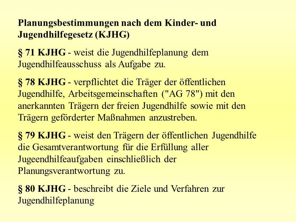Planungsbestimmungen nach dem Kinder- und Jugendhilfegesetz (KJHG)