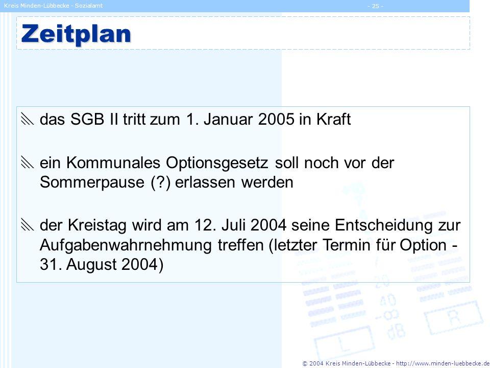 Zeitplan das SGB II tritt zum 1. Januar 2005 in Kraft