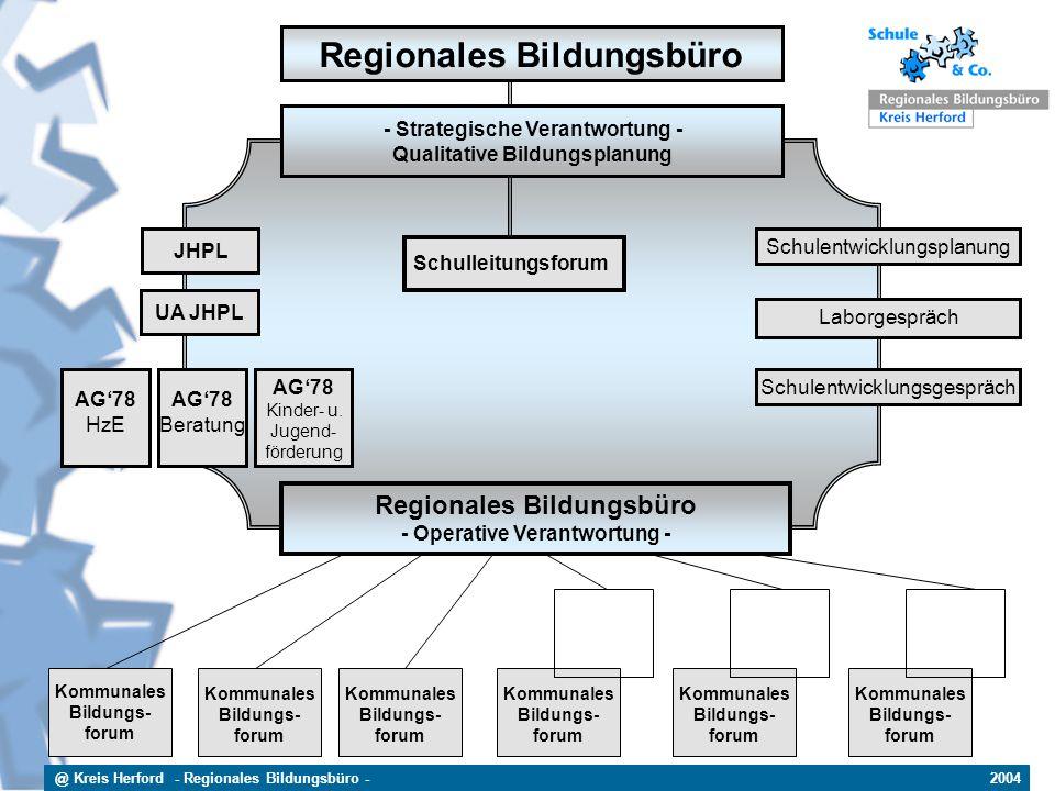 Regionales Bildungsbüro