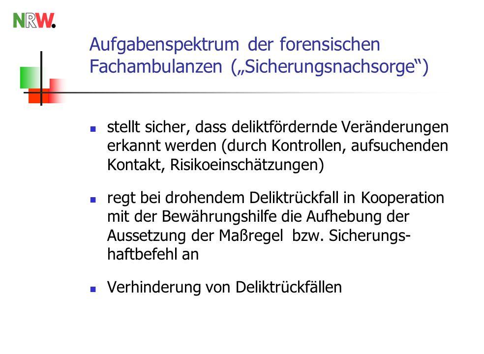 """Aufgabenspektrum der forensischen Fachambulanzen (""""Sicherungsnachsorge )"""