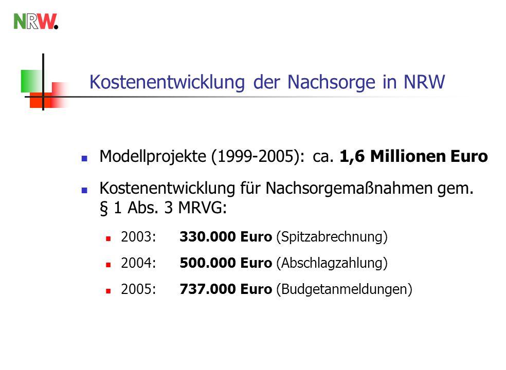 Kostenentwicklung der Nachsorge in NRW