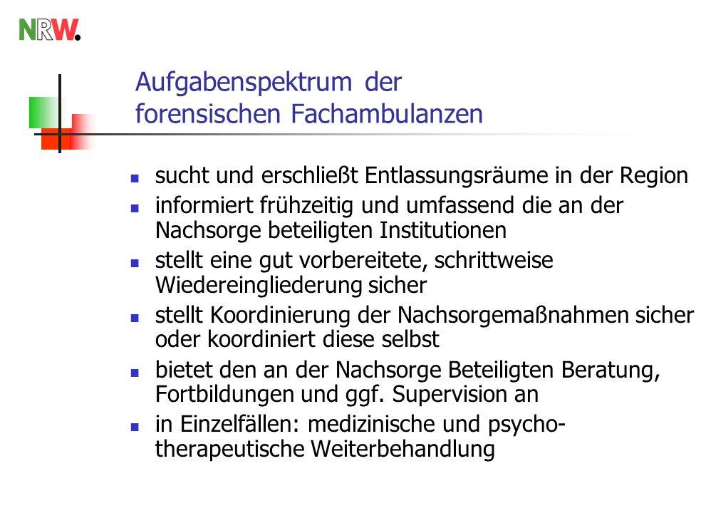 Aufgabenspektrum der forensischen Fachambulanzen