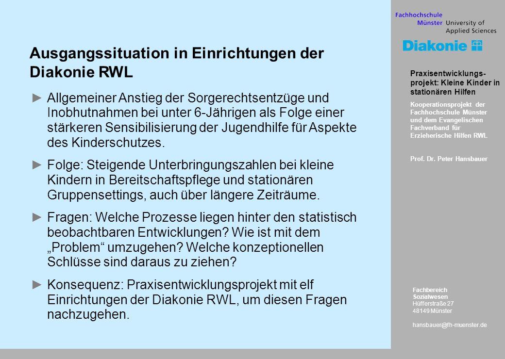 Ausgangssituation in Einrichtungen der Diakonie RWL