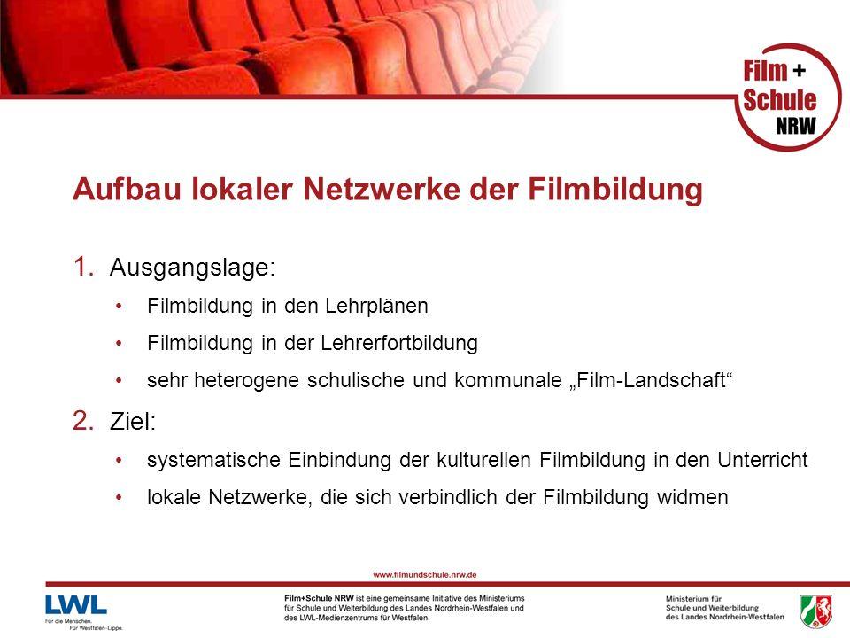 Aufbau lokaler Netzwerke der Filmbildung