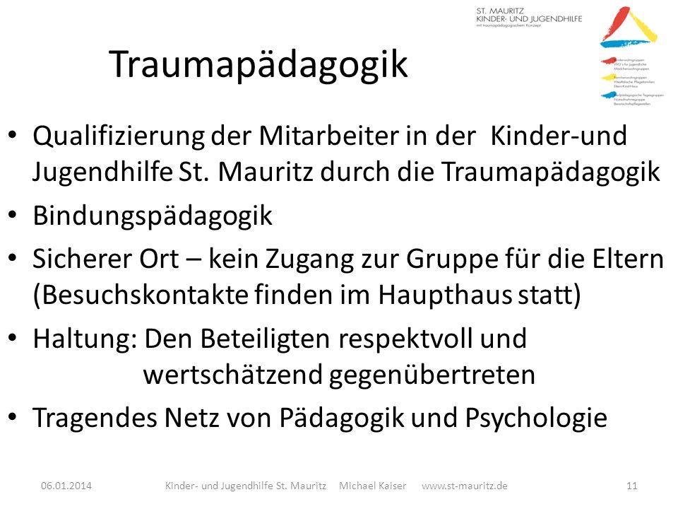 Kinder- und Jugendhilfe St. Mauritz Michael Kaiser www.st-mauritz.de