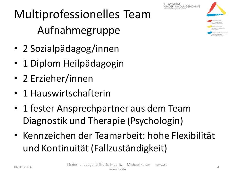Multiprofessionelles Team Aufnahmegruppe