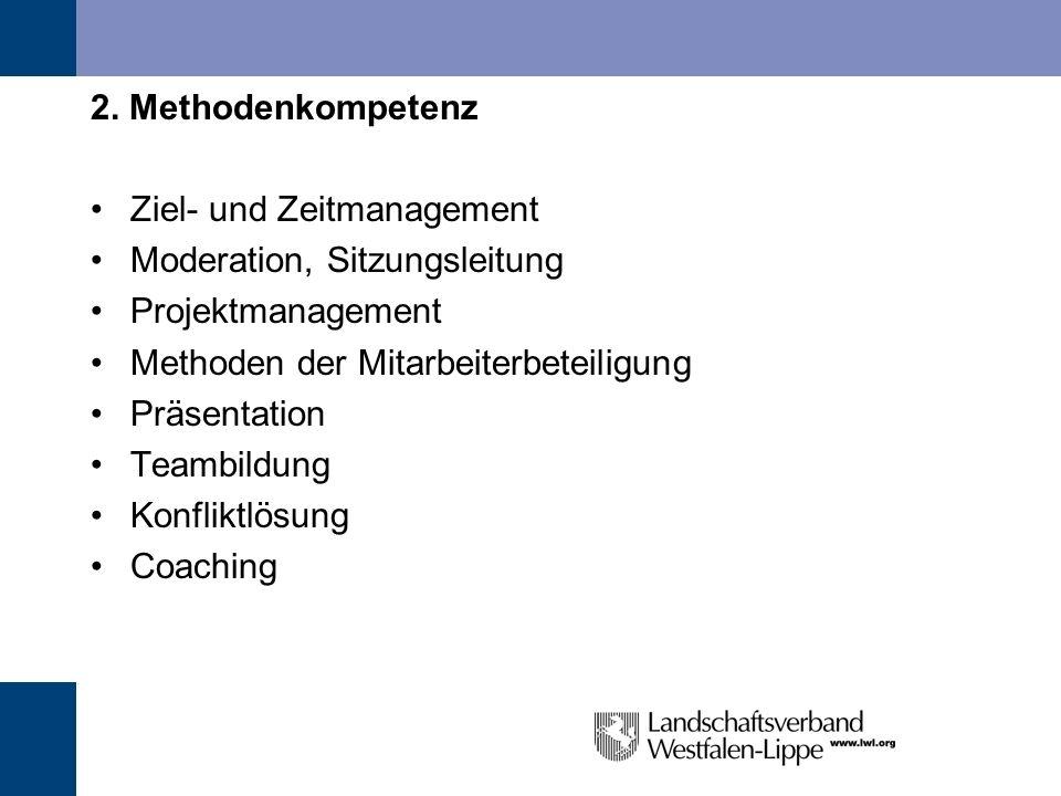 2. Methodenkompetenz Ziel- und Zeitmanagement
