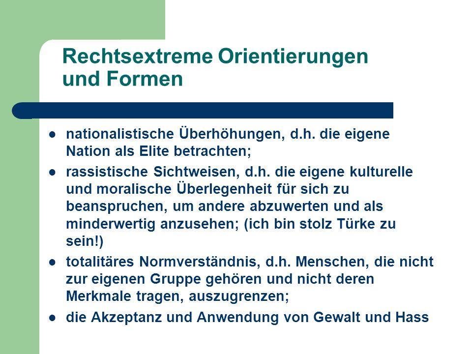 Rechtsextreme Orientierungen und Formen