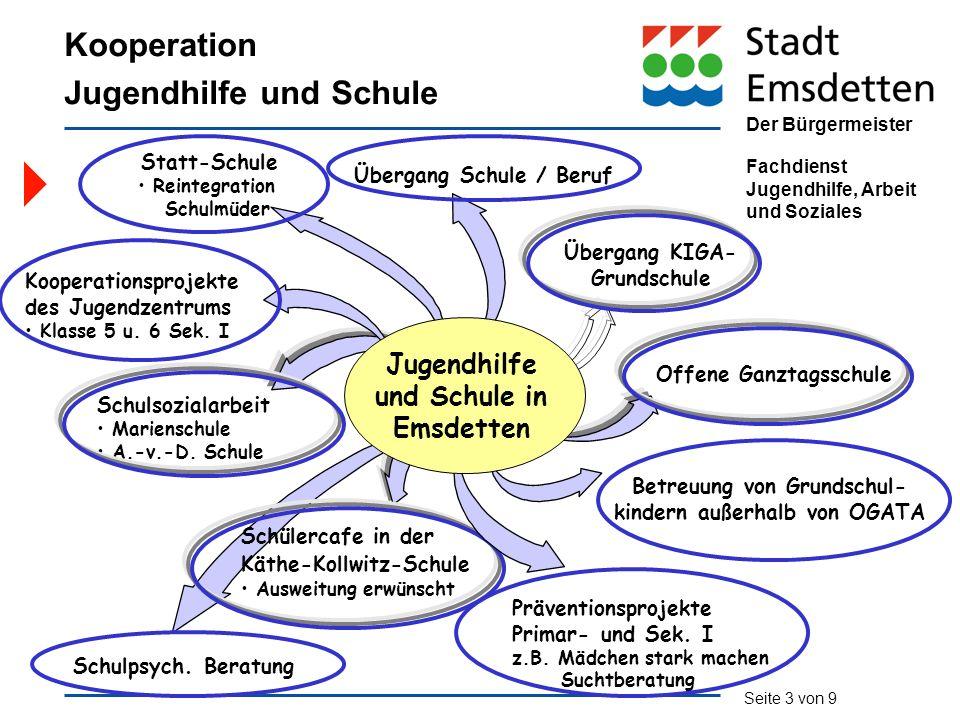 Jugendhilfe und Schule in Emsdetten