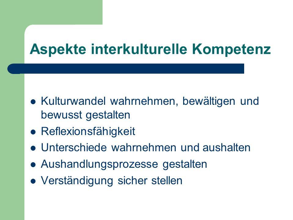 Aspekte interkulturelle Kompetenz