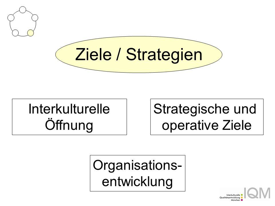 Ziele / Strategien Interkulturelle Öffnung Strategische und