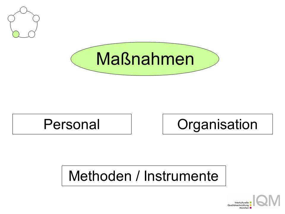 Methoden / Instrumente