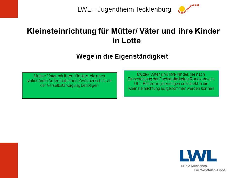 Kleinsteinrichtung für Mütter/ Väter und ihre Kinder in Lotte