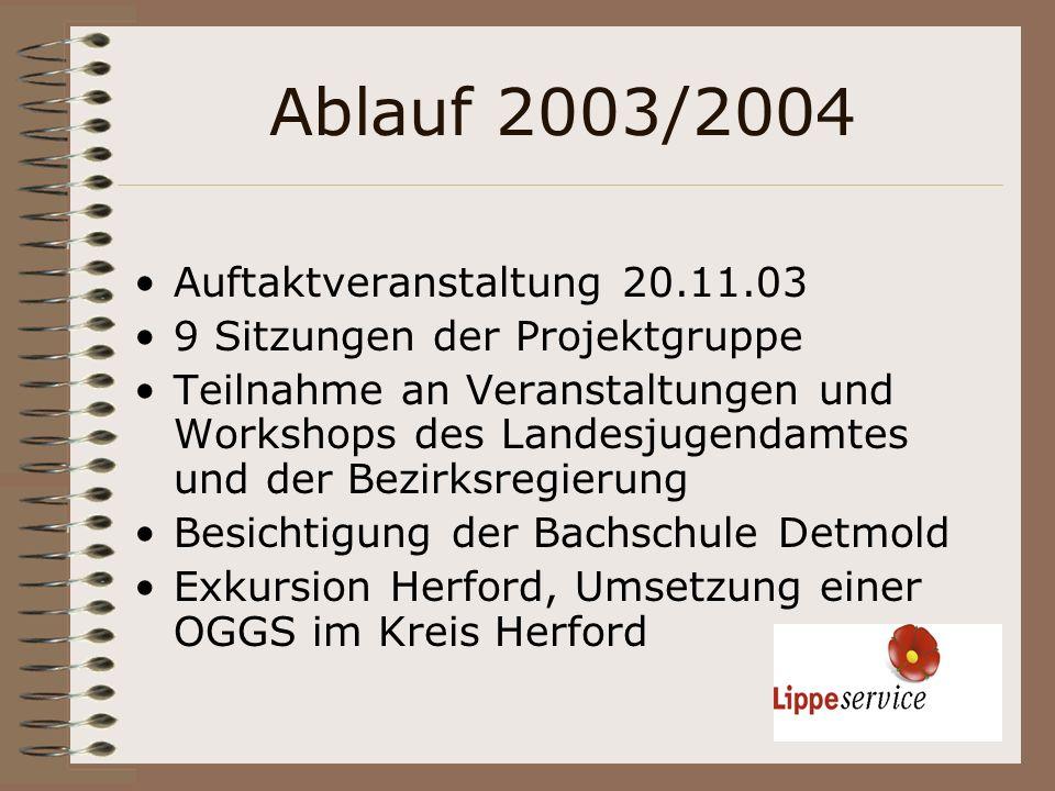 Ablauf 2003/2004 Auftaktveranstaltung 20.11.03
