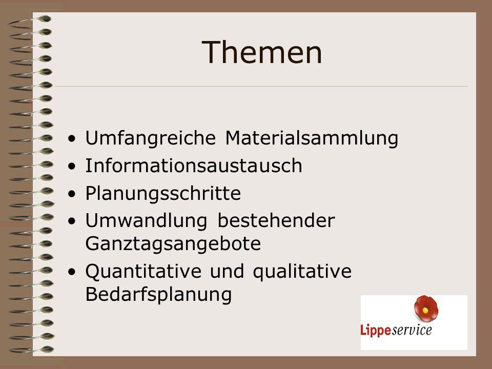 Themen Umfangreiche Materialsammlung Informationsaustausch