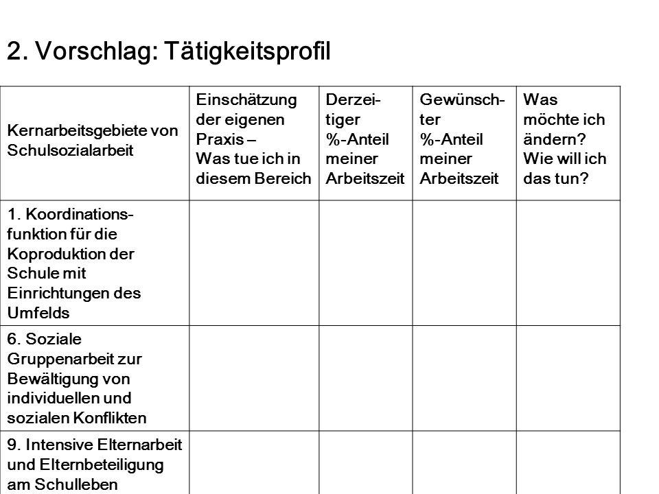 2. Vorschlag: Tätigkeitsprofil