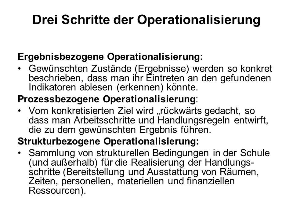 Drei Schritte der Operationalisierung