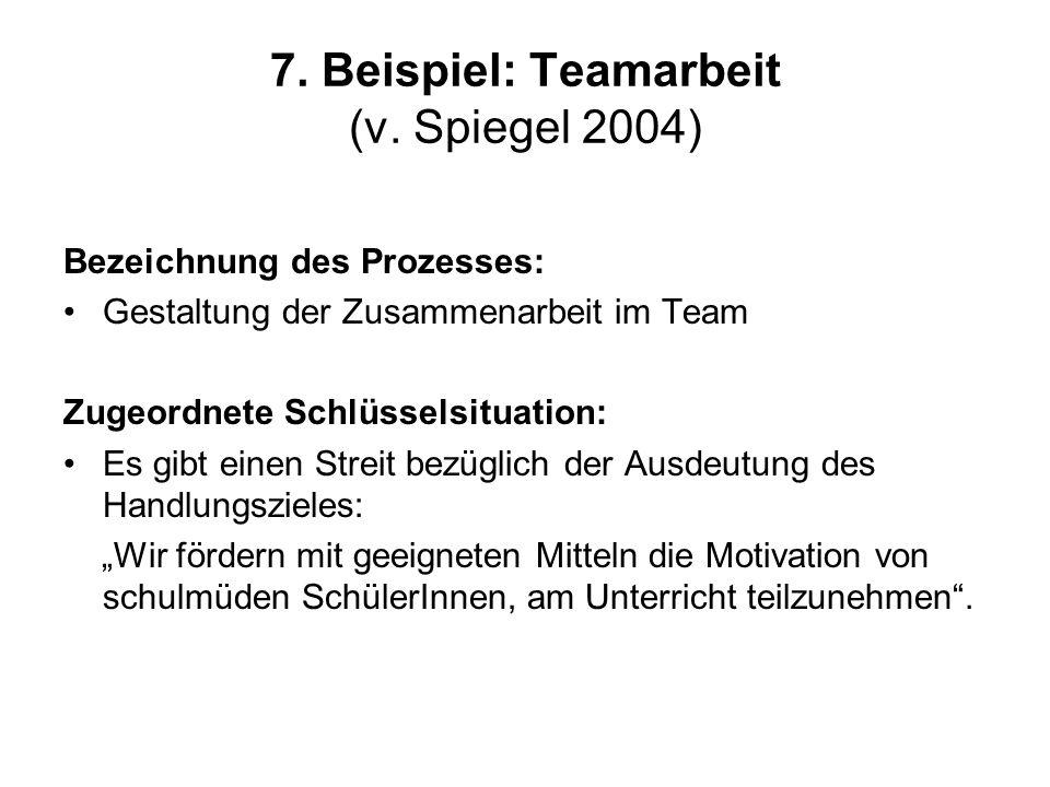7. Beispiel: Teamarbeit (v. Spiegel 2004)