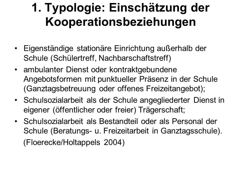 1. Typologie: Einschätzung der Kooperationsbeziehungen