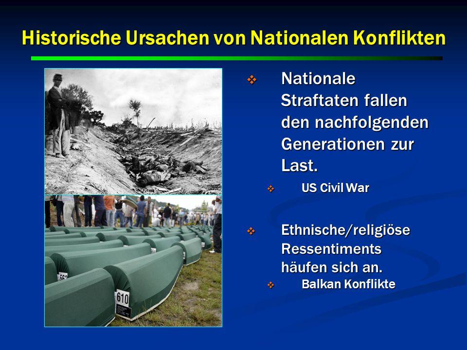 Historische Ursachen von Nationalen Konflikten