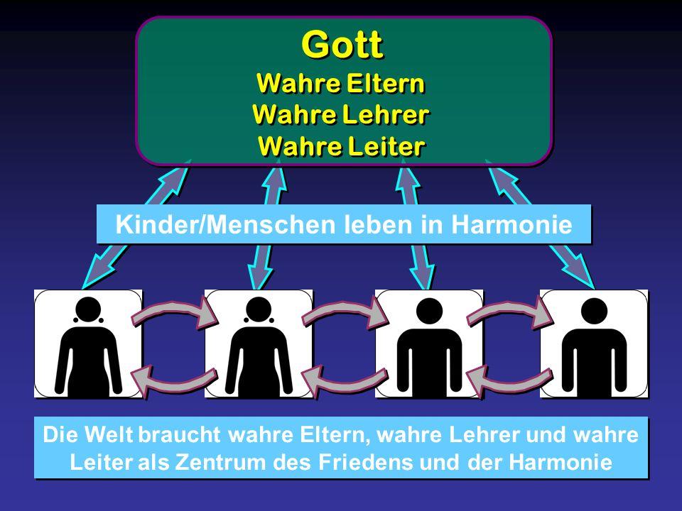 Kinder/Menschen leben in Harmonie
