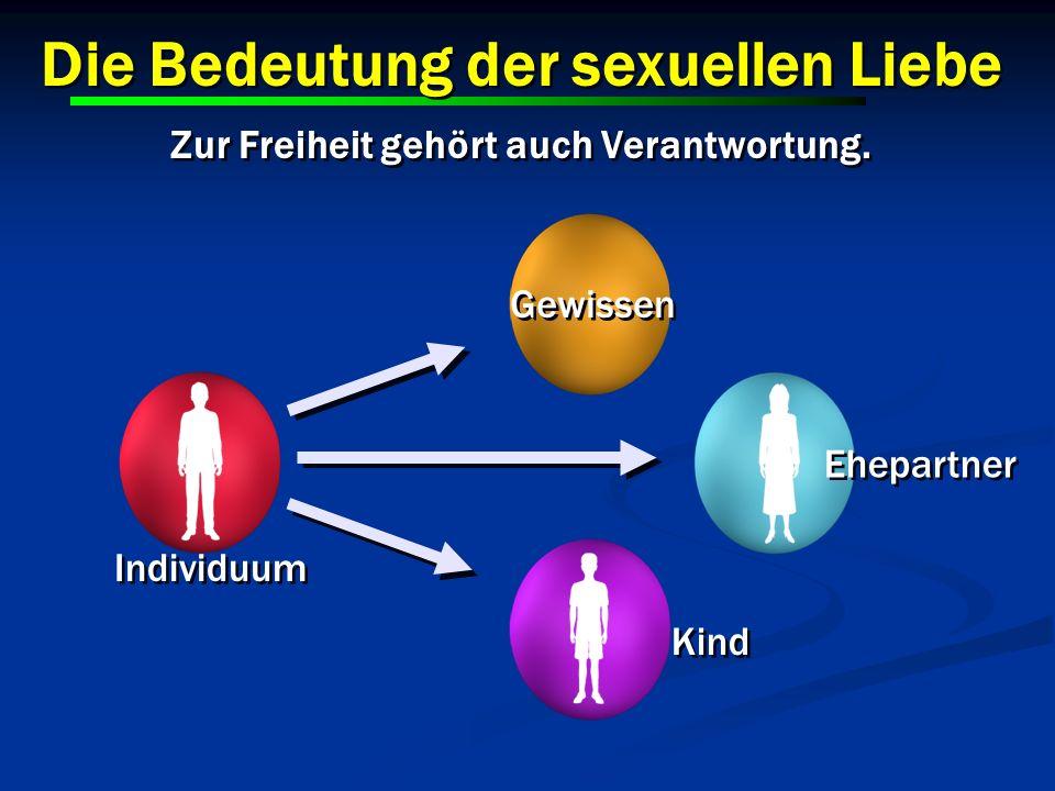 Die Bedeutung der sexuellen Liebe