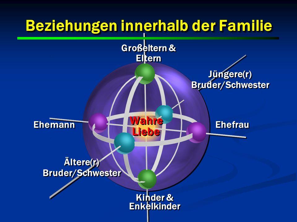 Beziehungen innerhalb der Familie