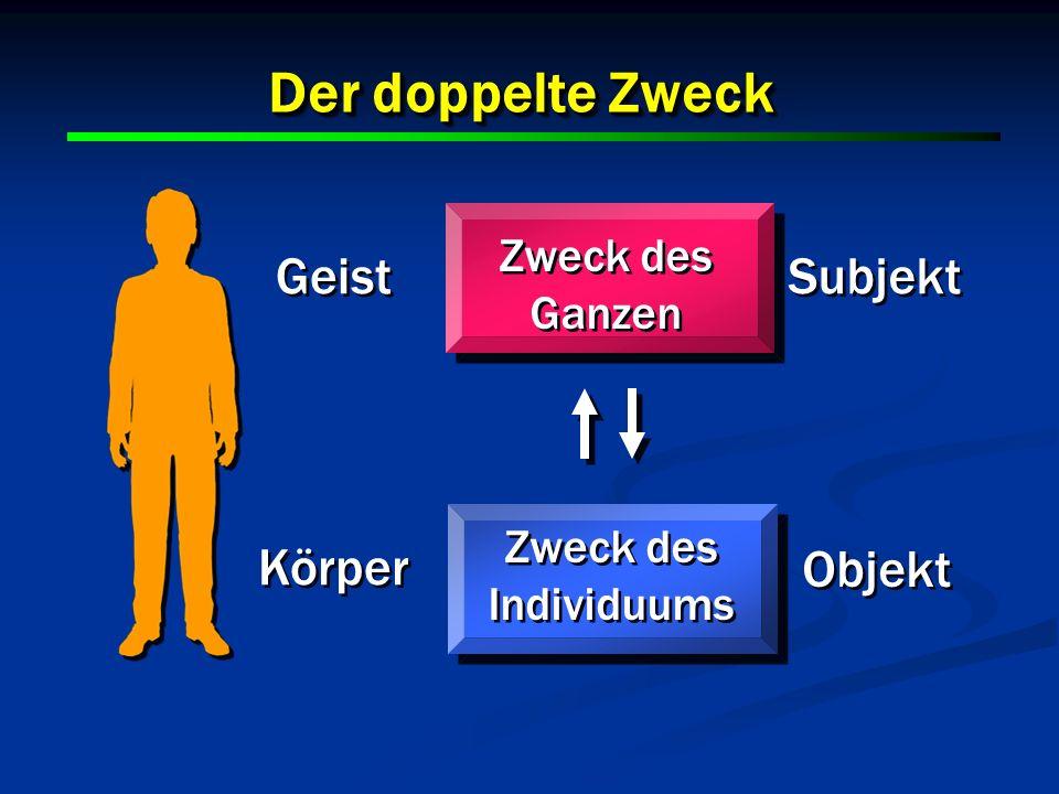 Der doppelte Zweck Geist Subjekt Körper Objekt Zweck des Ganzen
