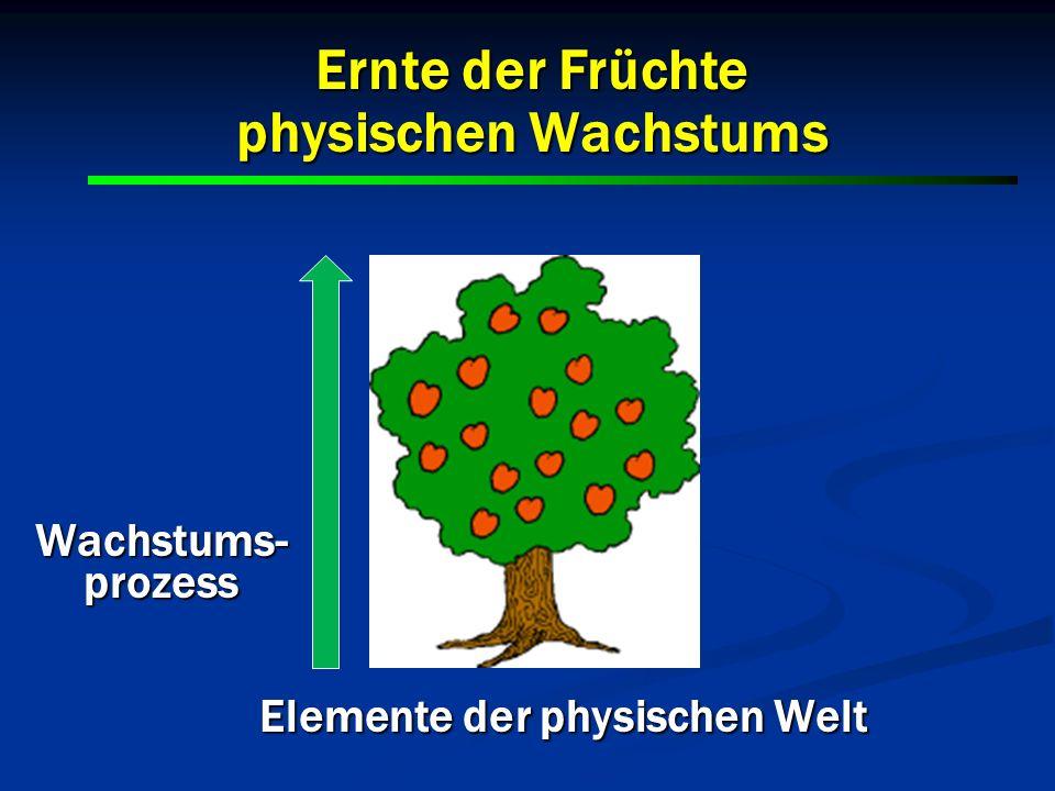 Elemente der physischen Welt