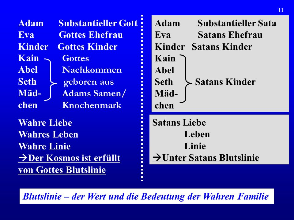 Adam Substantieller Gott Eva Gottes Ehefrau Kinder Gottes Kinder