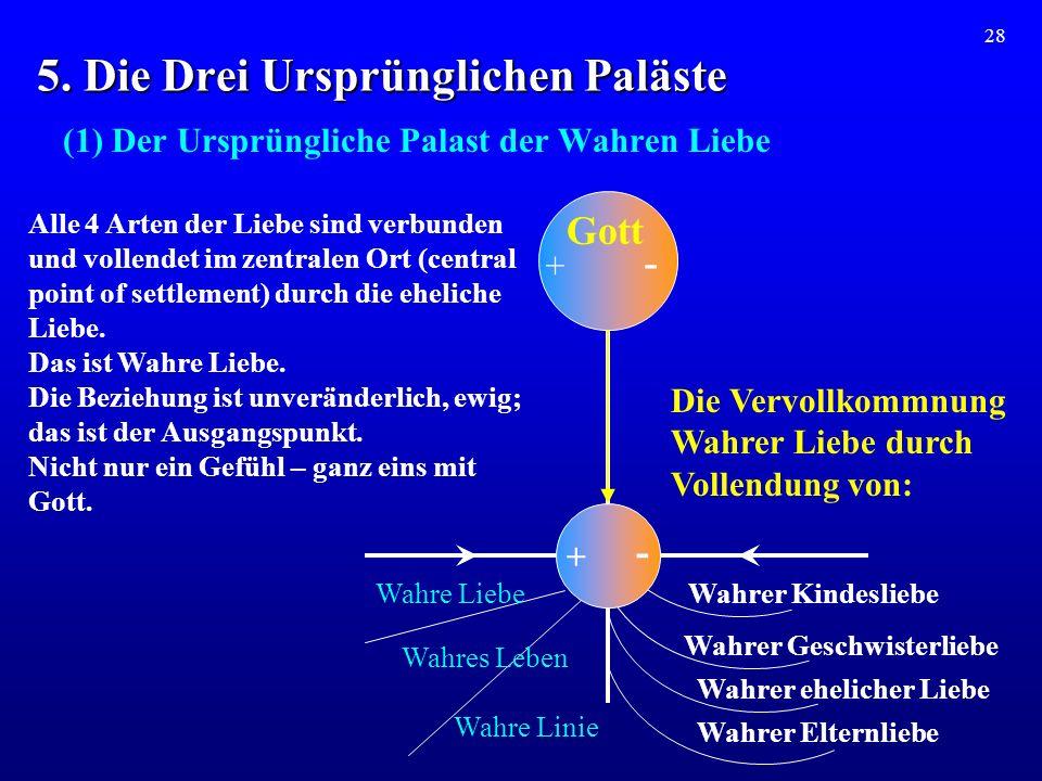 5. Die Drei Ursprünglichen Paläste