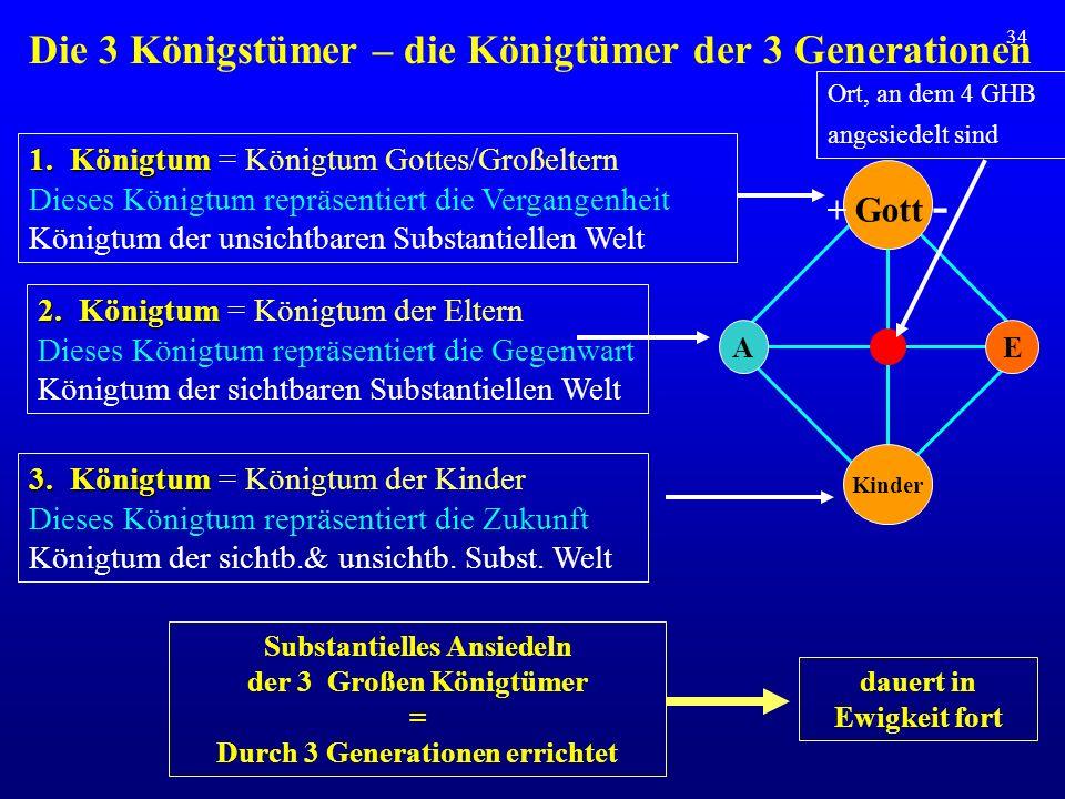 Die 3 Königstümer – die Königtümer der 3 Generationen