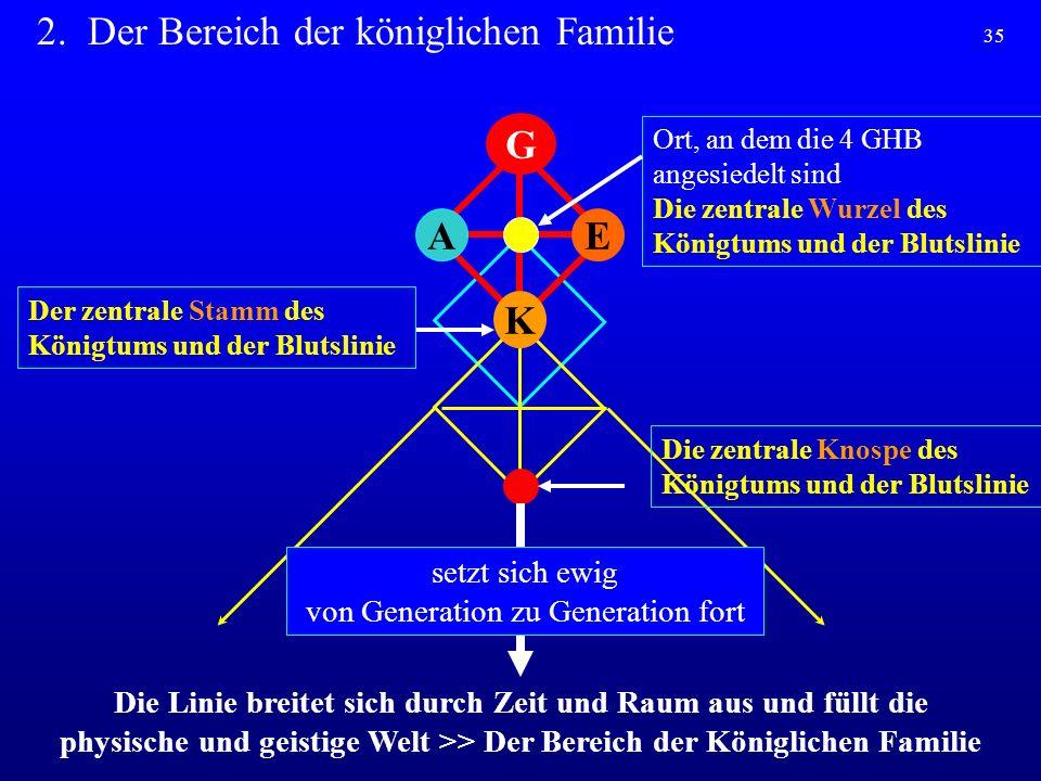2. Der Bereich der königlichen Familie
