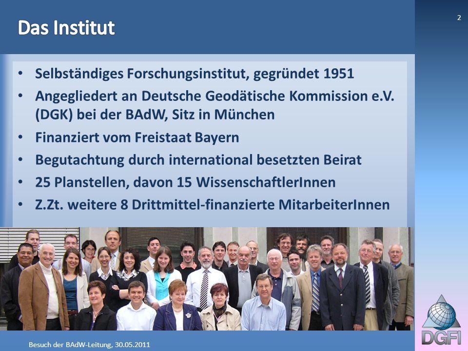 Das Institut Selbständiges Forschungsinstitut, gegründet 1951