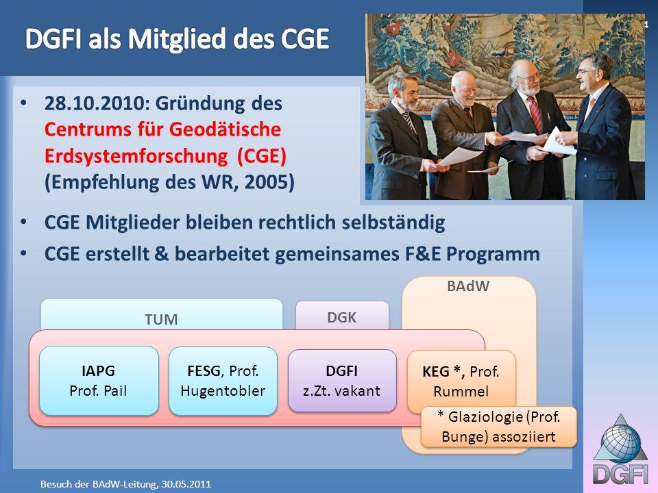 DGFI als Mitglied des CGE