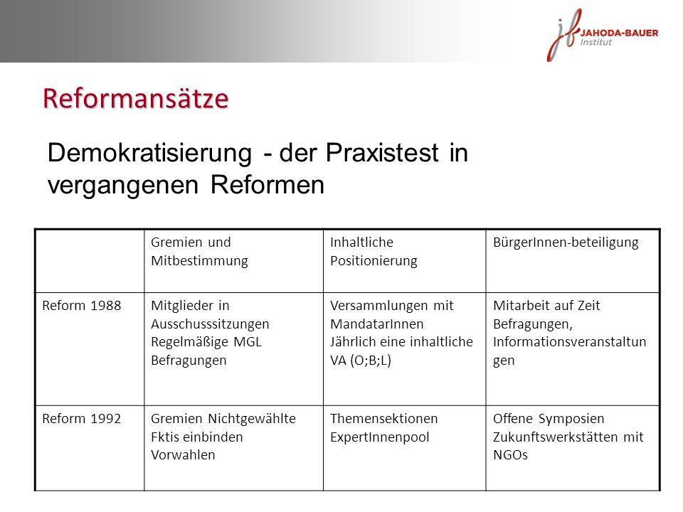 Reformansätze Demokratisierung - der Praxistest in vergangenen Reformen. Gremien und Mitbestimmung.