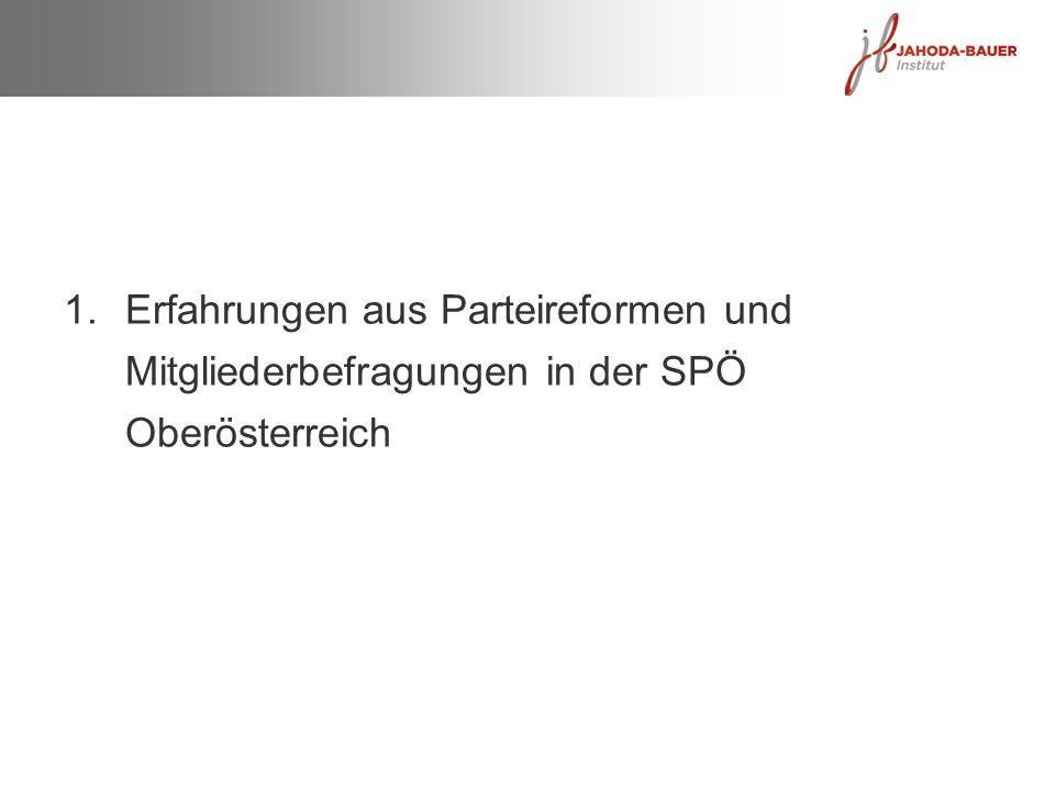 Erfahrungen aus Parteireformen und Mitgliederbefragungen in der SPÖ Oberösterreich