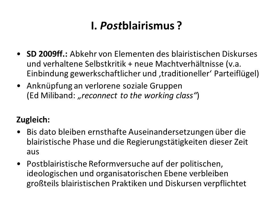 I. Postblairismus