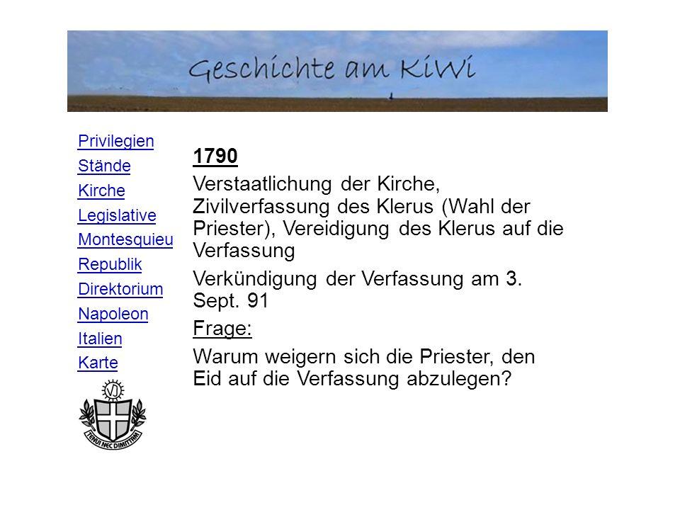 1790 Verstaatlichung der Kirche, Zivilverfassung des Klerus (Wahl der Priester), Vereidigung des Klerus auf die Verfassung.