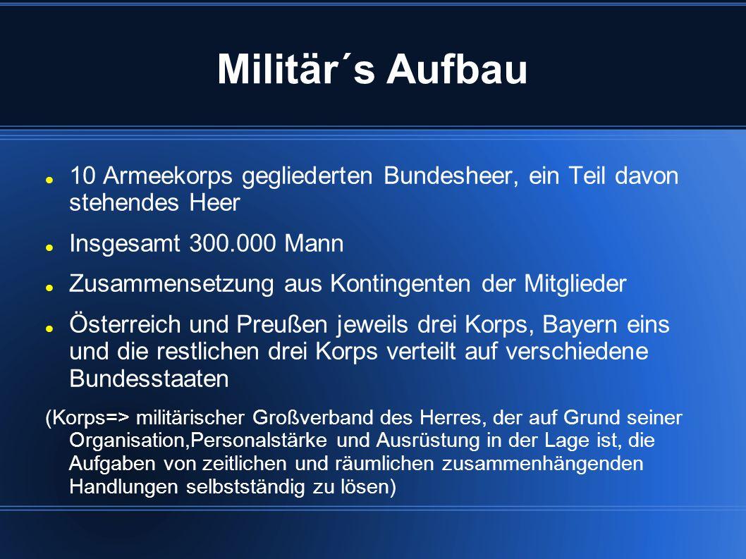 Militär´s Aufbau 10 Armeekorps gegliederten Bundesheer, ein Teil davon stehendes Heer. Insgesamt 300.000 Mann.