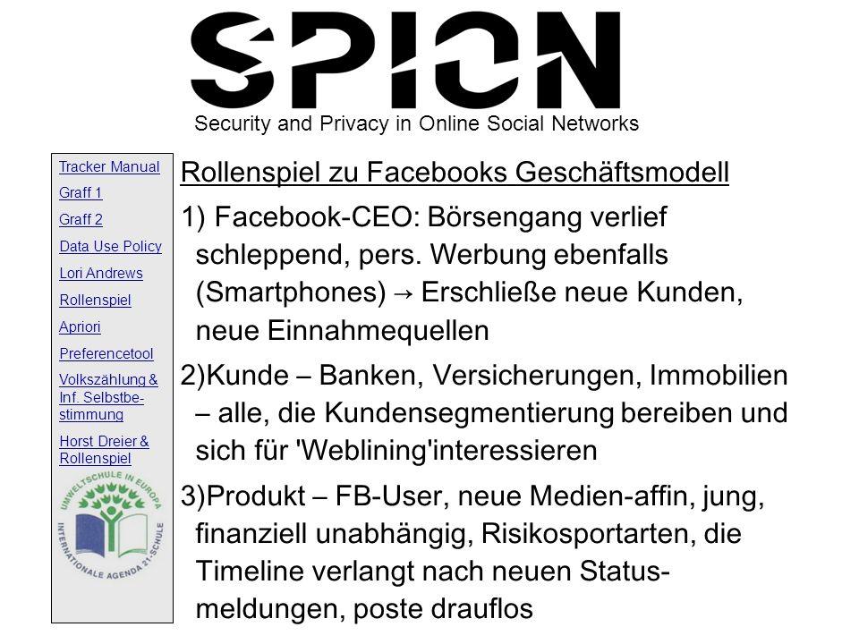 Rollenspiel zu Facebooks Geschäftsmodell