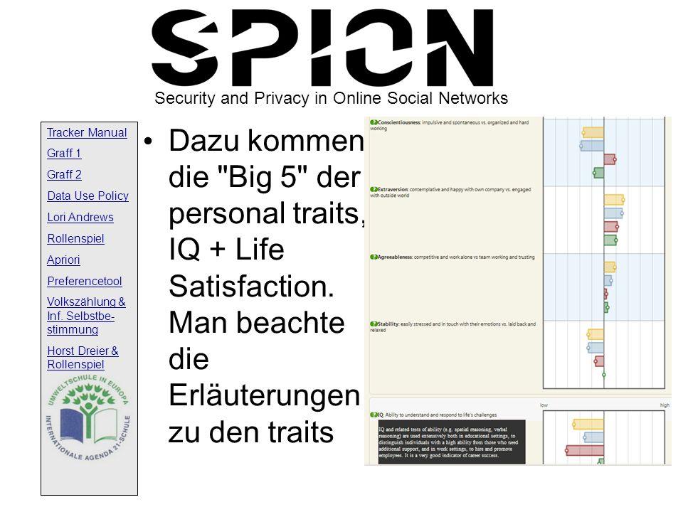 Dazu kommen die Big 5 der personal traits, IQ + Life Satisfaction