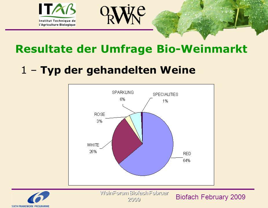 Resultate der Umfrage Bio-Weinmarkt