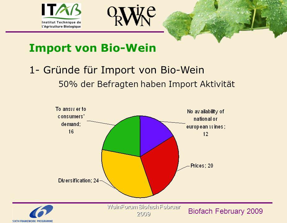 WeinForum Biofach Februar 2009