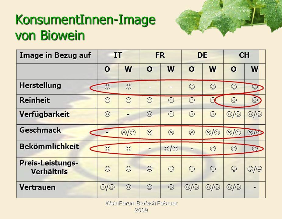 KonsumentInnen-Image von Biowein