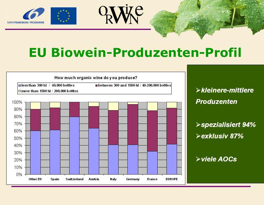EU Biowein-Produzenten-Profil