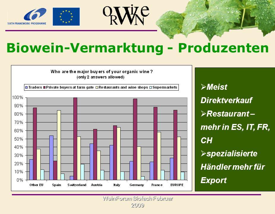 Biowein-Vermarktung - Produzenten