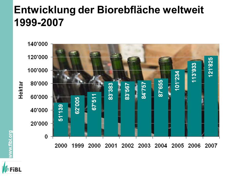 Entwicklung der Biorebfläche weltweit 1999-2007